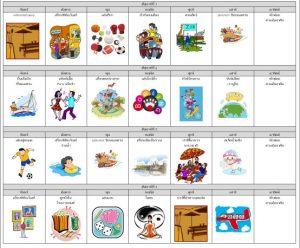 ตัวอย่างกิจกรรม โครงการเรียนภาษาเยอรมันระยะสั้น ที่ประเทศเยอรมนี